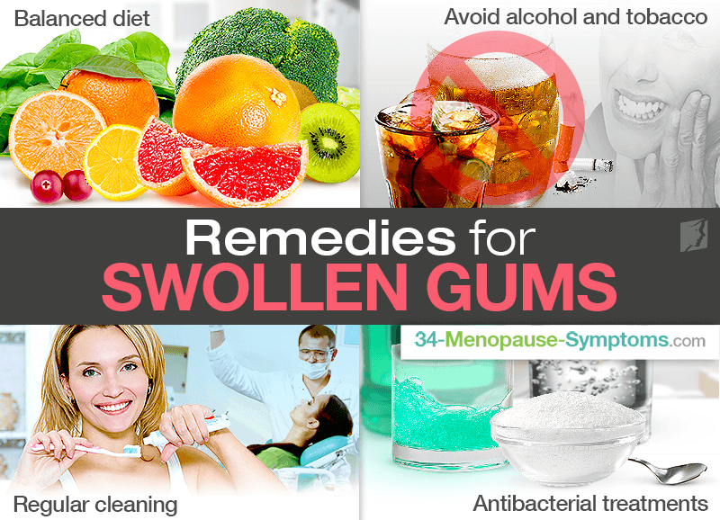 Remedies for Swollen Gums