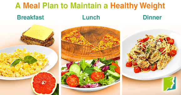 A meal plan to maintain a healthy weight