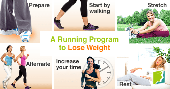 A Running Program to Lose Weight