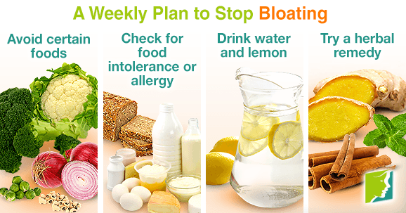 A Weekly Plan to Stop Bloating