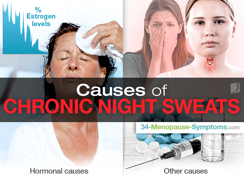 Chronic night sweats