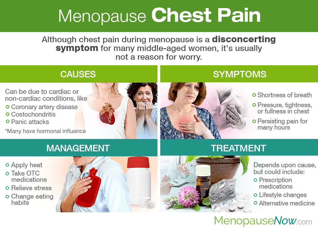 Menopause Chest Pain
