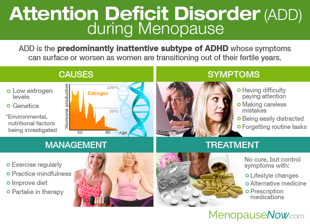Attention Deficit Disorder (ADD) During Menopause