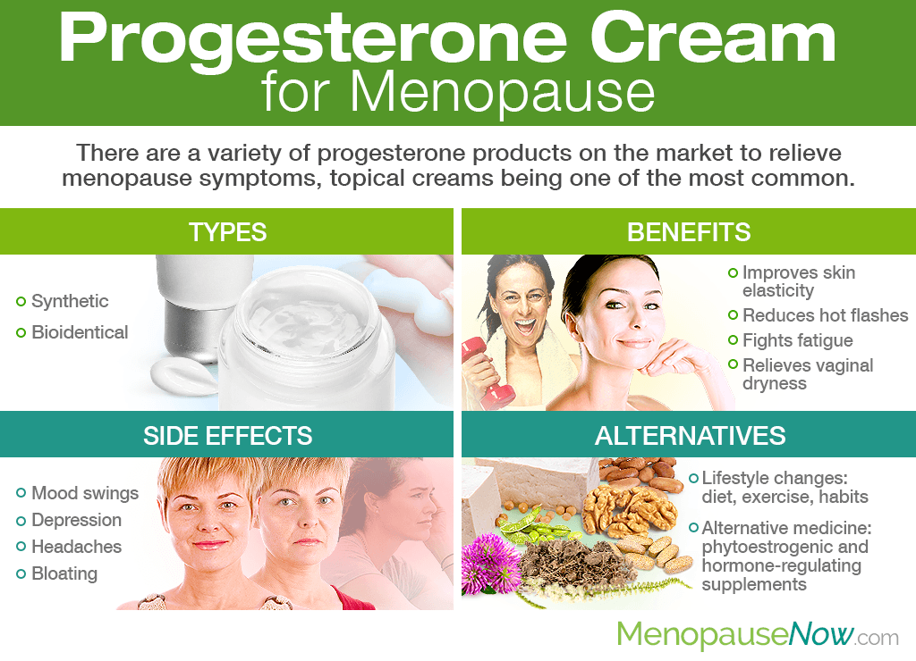 Progesterone Cream for Menopause