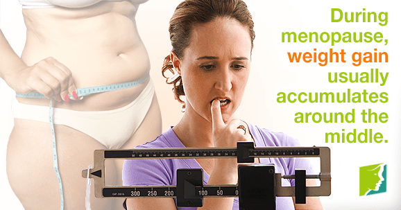 During menopause, weight gain usually accumulates around the middle