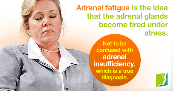 Adrenal fatigue is the idea that the adrenal glands become tired under stress
