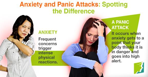 Itching Panic Attacks Method