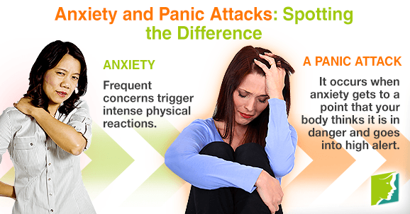 Anxiety and Panic Attacks: Spotting the Difference