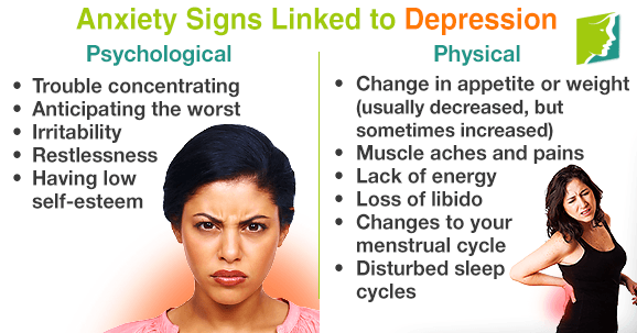 Anxiety Signs Linked to Depression