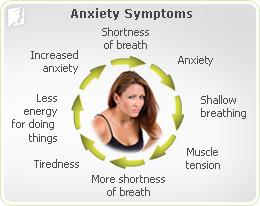 Singulair and anxiety attacks adults