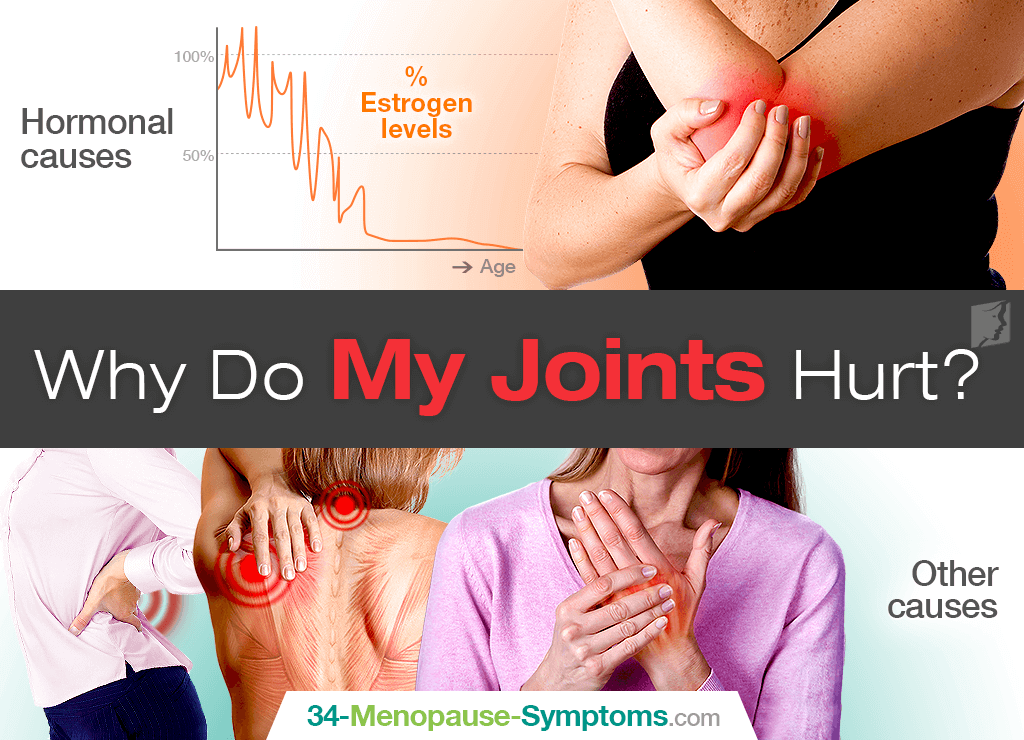 Why do my joints hurt