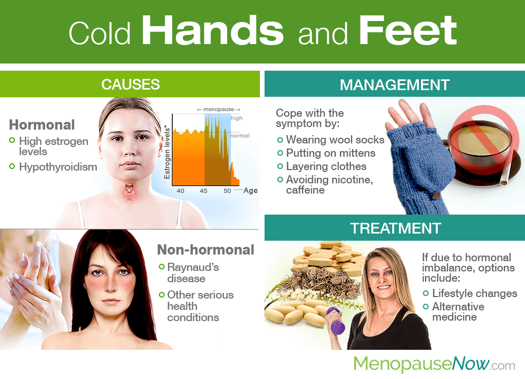 Cold Hands and Feet | Menopause Now