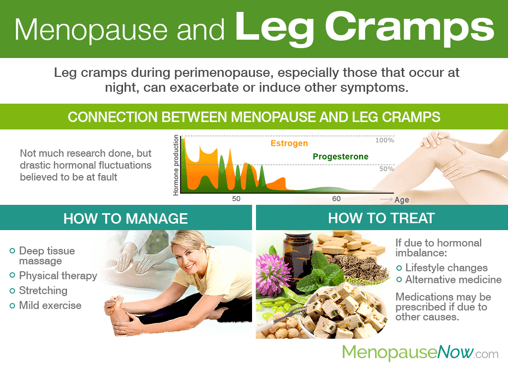 Menopause and Leg Cramps