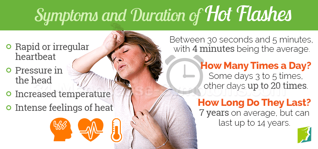 How long do hot flashes last