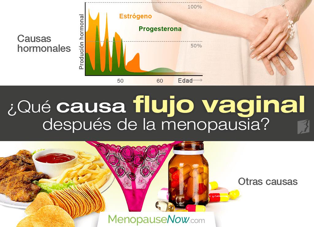 Flujo vaginal después de la menopausia