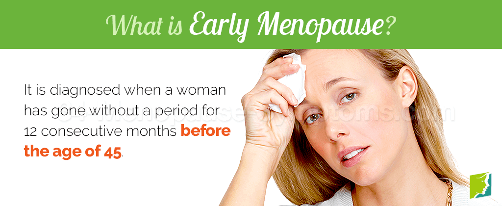 What is early menopause?