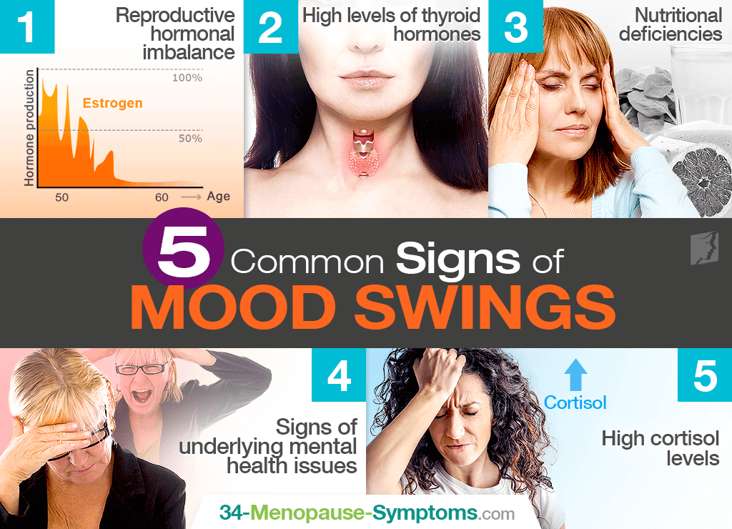 signs of mood swings