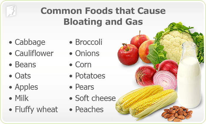 Common foods that cause bloating and gas