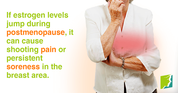 If estrogen levels jump during postmenopause, it can cause shooting pain or persistent soreness in the breast area.