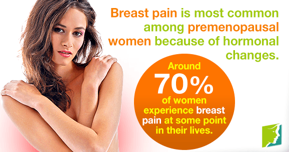 Breast pain is completely normal and common during premenopause