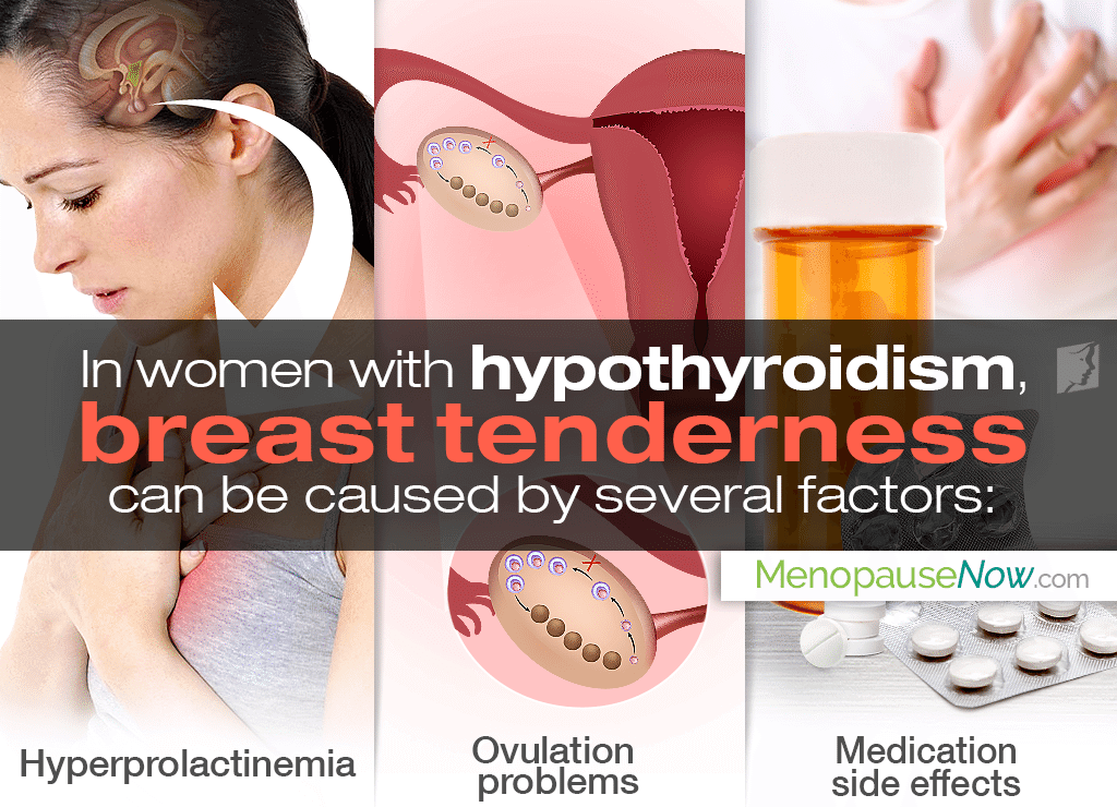 Breast tenderness and hypothyroidism can be caused by hormonal imbalance.