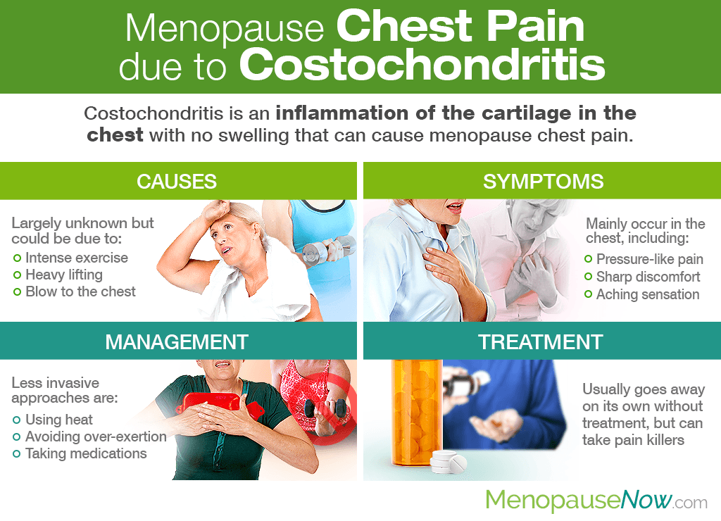Menopause Chest Pain due to Costochondritis