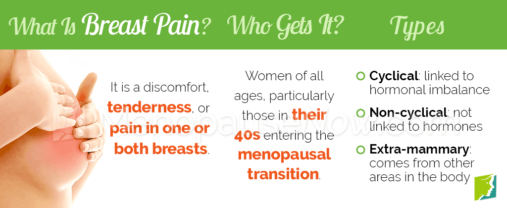 What is breast pain