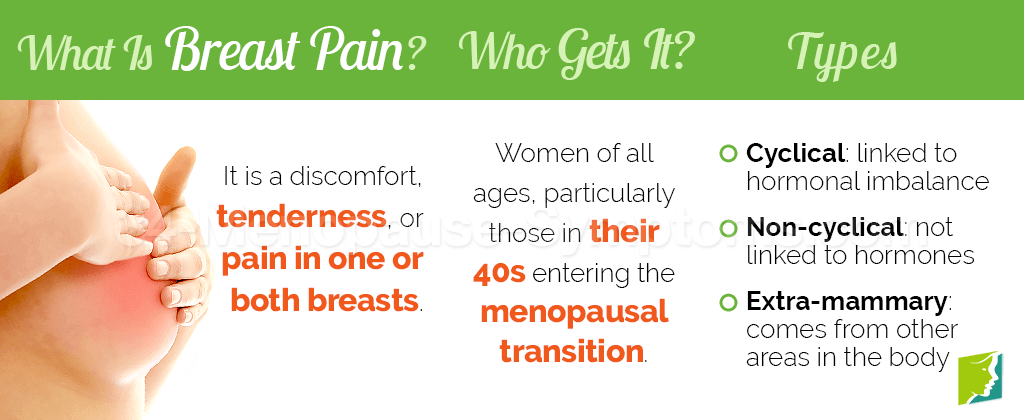 Sorry, does menopause breast pain