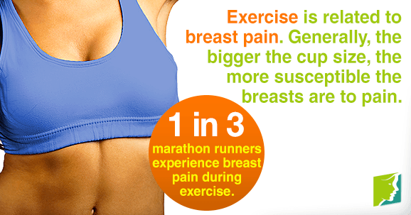 Can Exercise Cause Breast Pain?