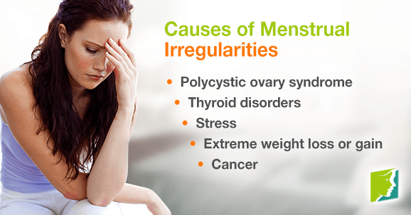 Causes of Menstrual Irregularities