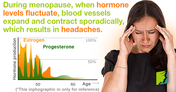 Causes of Headaches in Menopausal Women