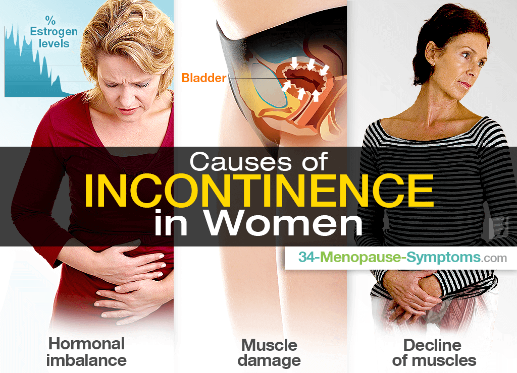 Causes of Incontinence in Women