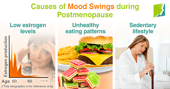 Causes Of Mood Swings In Women And Ways To Control Them