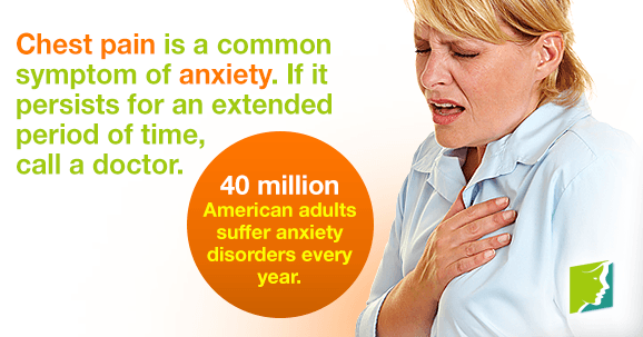 Chest pain is a common symptom of anxiety