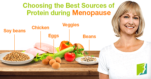 Choosing the Best Sources of Protein during Menopause
