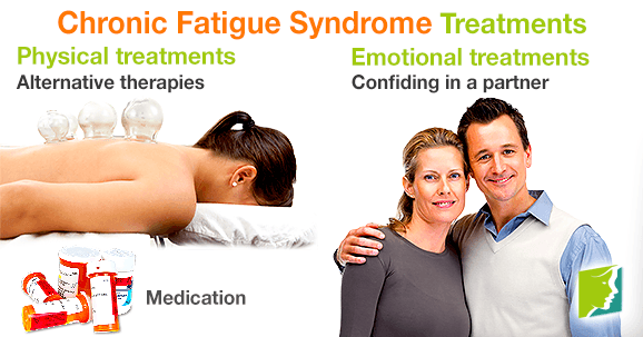 Chronic Fatigue Syndrome Treatments