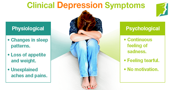 symptoms causes and treatment for depression Depression, a common mood disorder, is not a normal part of aging learn more about symptoms, causes, and treatment of major depression and other types.