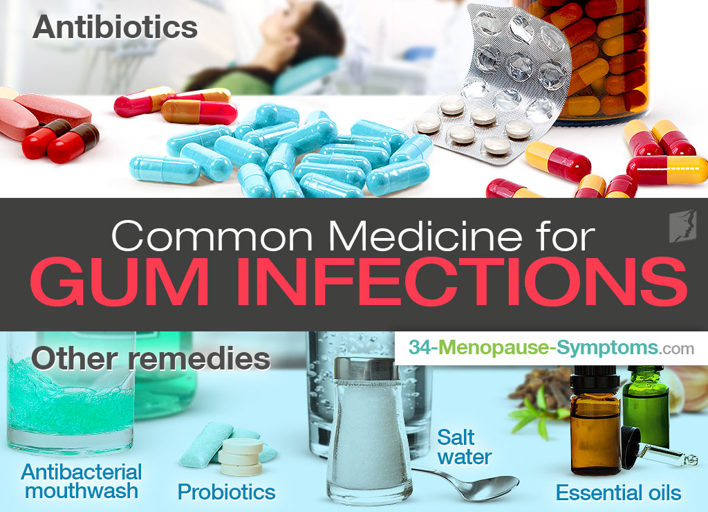 Common Medicine for Gum Infections: Antibiotics & More