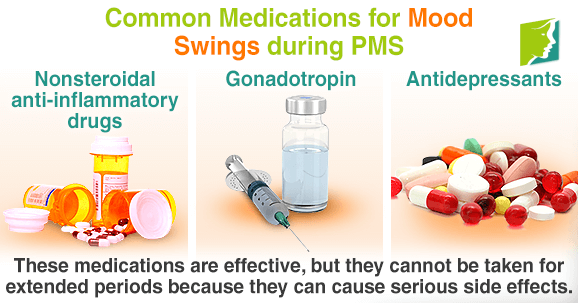 Common Medications for Mood Swings during PMS