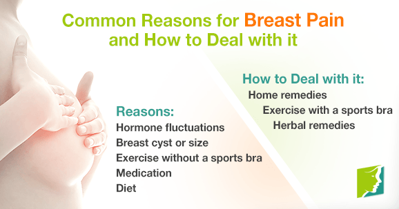 Top Six Reasons for Sore Breasts