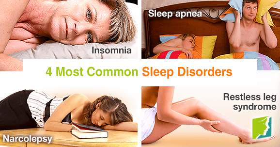 the most common sleeping disorders in Sleep & sleep disorder statistics below is a compilation of interesting statistics that relate to sleep and sleep disorders sleep disorder statistics.