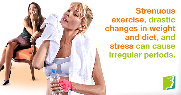 Strenuous exercise, drastic changes in weight and diet, and stress can cause irregular periods