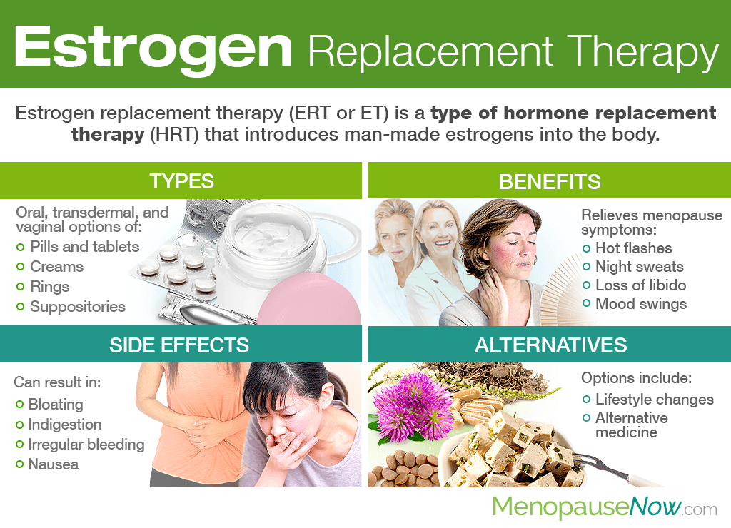 Estrogen Replacement Therapy (ERT)