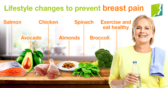 Lifestyle changes to prevent breast pain
