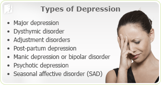 Depression Symptom Information | 34-menopause-symptoms.com