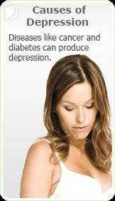 Causes of Depression 2