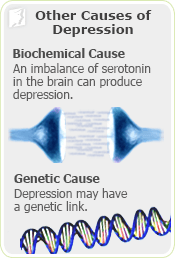 Causes of Depression 3