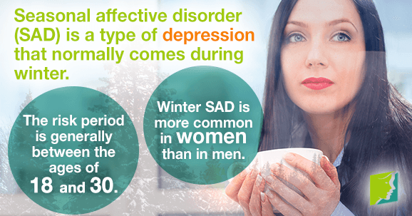 Seasonal affective disorder (SAD) is a type of depression that normally comes during winter