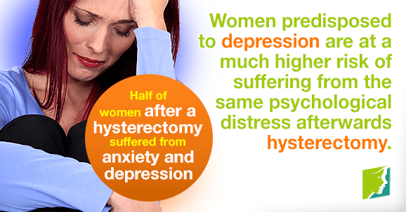 Half of women after a hysterectomy suffered from anxiety and depression