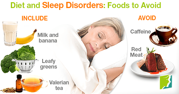 Diet and Sleep Disorders: Foods to Avoid